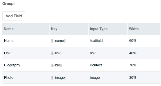 The Group property. We can see the 4 different fields here, with their name, key, input type and defined width.